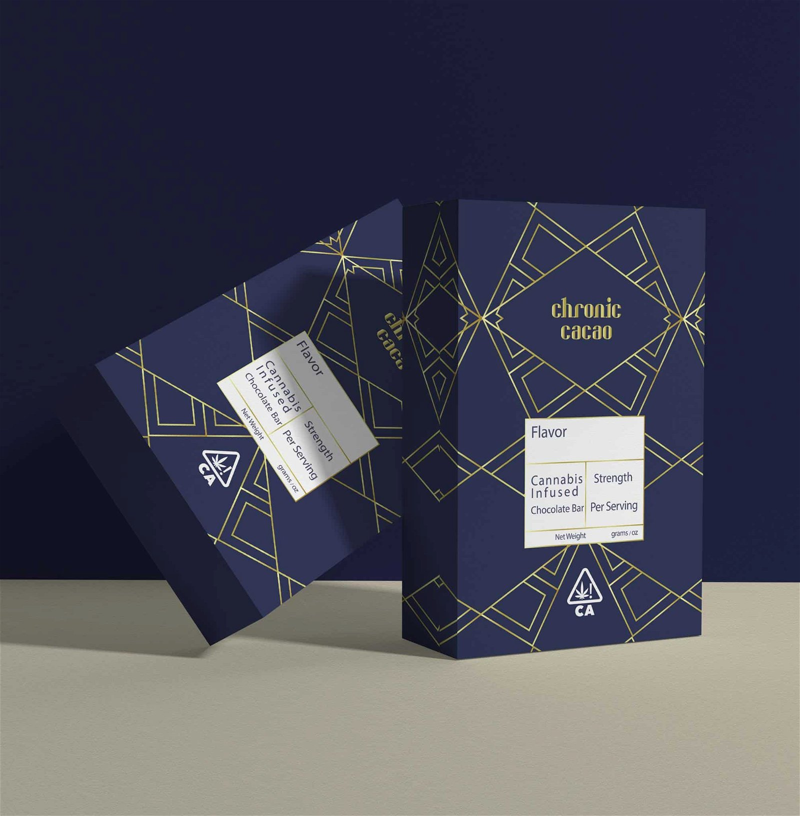 Product Boxes Design